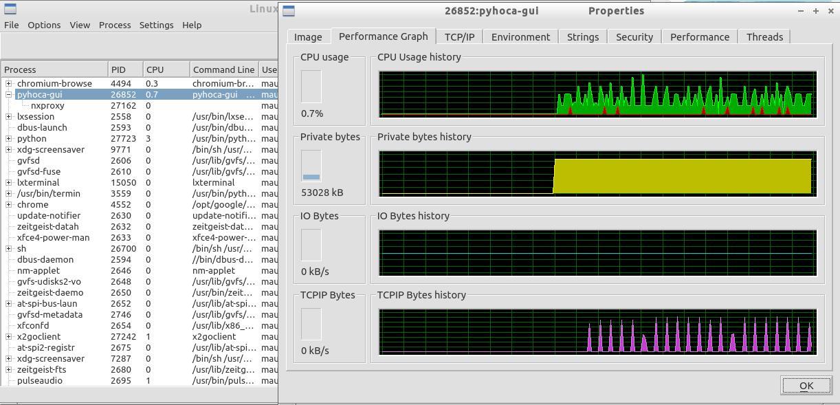 Linux processor Explorer Proprietà