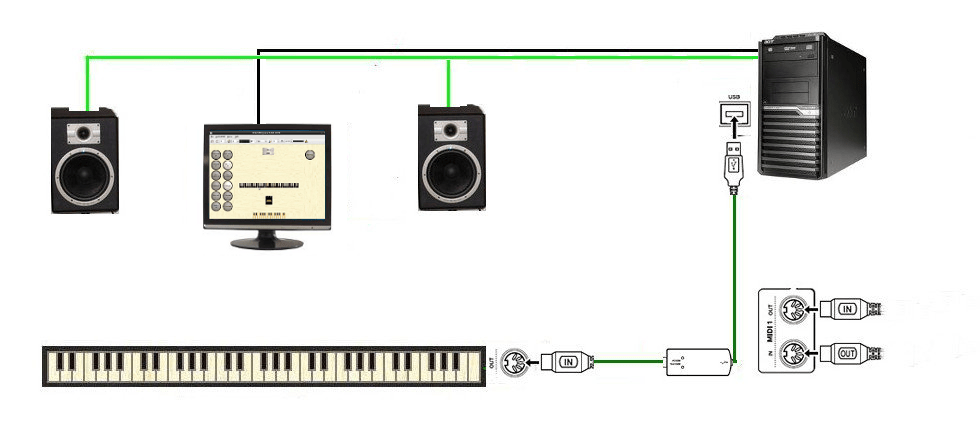 grandorgue 1 tastiera