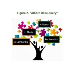 geomarketing-parchi-divertimento