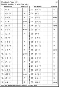 Number Sense Sample Pages