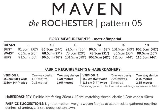 THE ROCHESTER_MAVEN PATTERNS