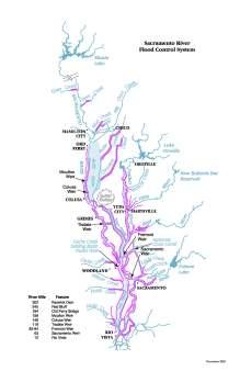 Sacramento River Flood Control System November 2003