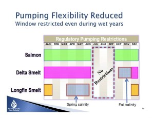 Farrell slide 112 Pumping Restrictions 2