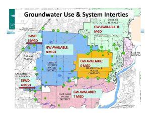 DSC Gohring Slide 14 Groundwater Interties