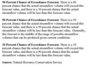 Water Supply Forecast Box