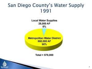 Cushman SD 1991 water supply