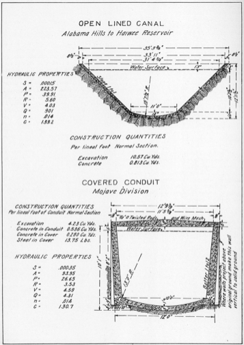 Cross_Sections_of_Lined_and_Concrete_Conduit