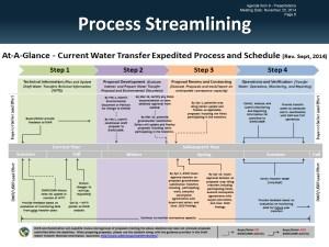 Item_9_Panel_4_Bill Croyle_Water Transfers 112014-1_Page_06