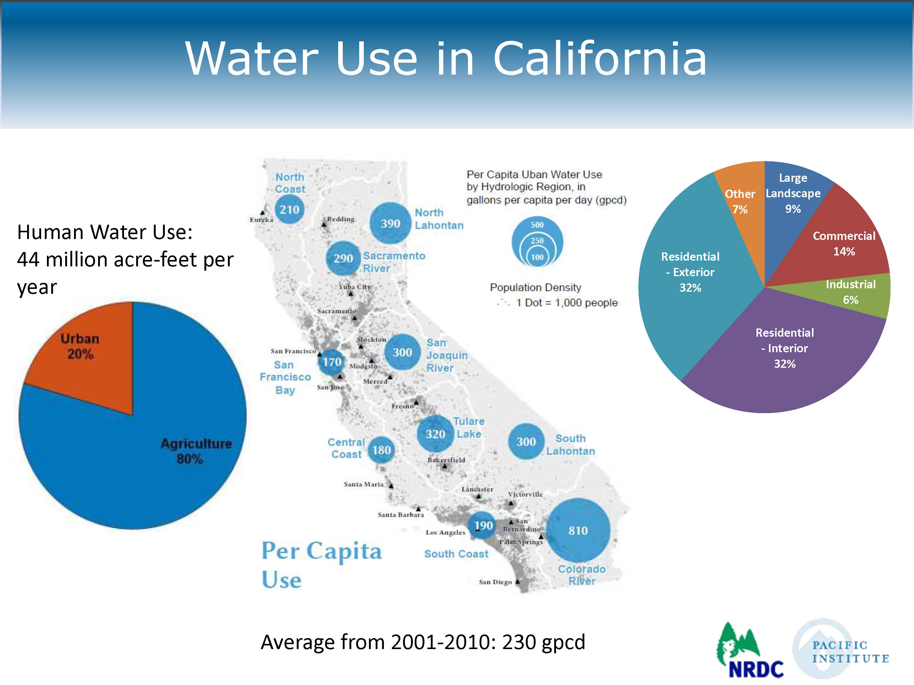 the untapped potential of water privatization Water privatization – when private corporations buy or operate public water  utilities – is often suggested as a solution to municipal budget.