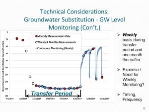 ACWA Water Transfers_Page_15