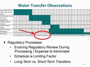 ACWA Water Transfers_Page_23