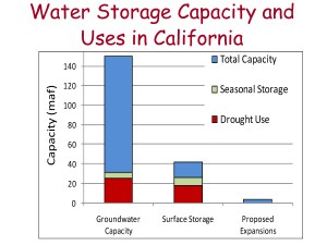 storage_in_california_2014-tnc-report_0_Page_05