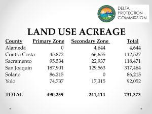 1_1 Vink, Erik - Delta Land Use and Demographics_Page_3
