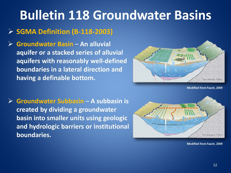 Definition Basin