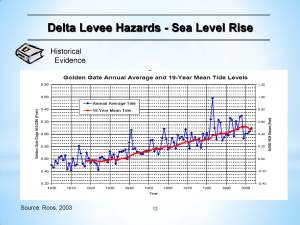 5-19-2015-Mraz-Risks-Associated-with-the-Delta_Page_12