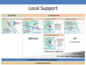 July2015_Agenda_Item_9_Attach_1_Powerpoint_Page_20