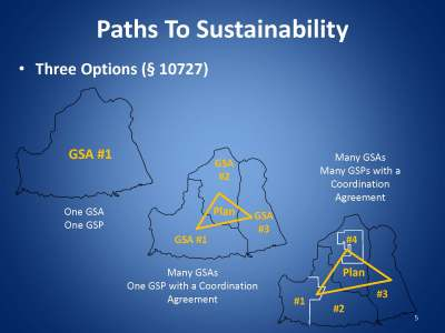 CWC SGMA Dec PPT_Page_05