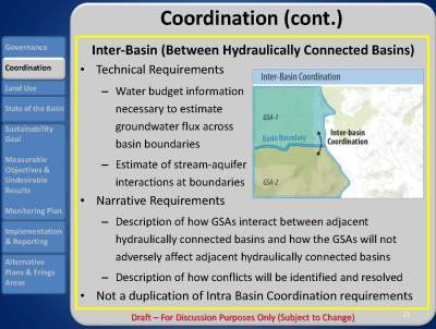 CWC SGMA Dec PPT_Page_11