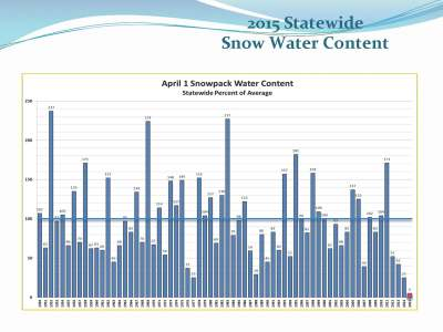 MARCUS Cal Water Policy 25 April 20 2016_Page_12