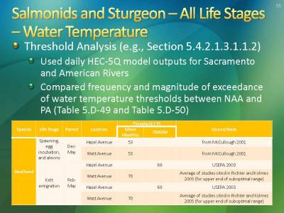 Salmon ppt_Page_55