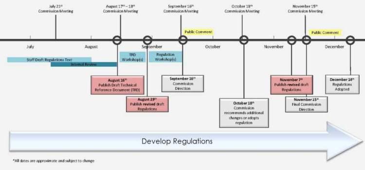 WSIP Schedule Header