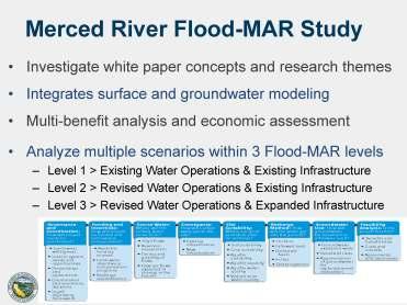 Flood MAR slides_Page_16