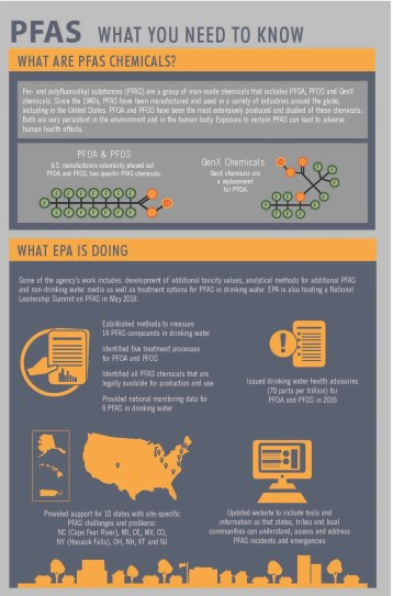 PFAS Infographic_Page_1