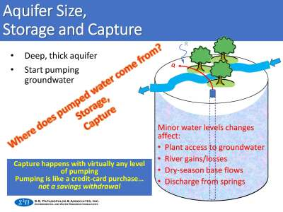 aquifer size, storage, and capture