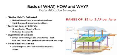 Basis for groundwater pumping allocation