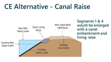 Friant Kern Canal Middle Reach Capacity Correction Project_Page_21
