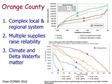 DISB Water Supply Reliability_Page_25