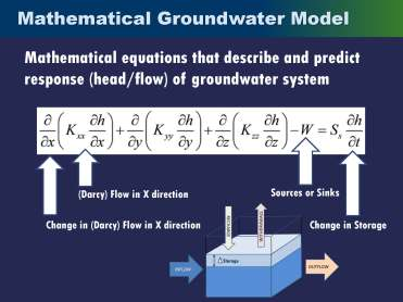 Groundwater modeling_Page_19