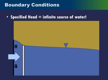 Groundwater modeling_Page_33