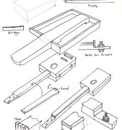 cigar box wiring diagram wiring diagram mega cigar box guitar wiring diagram [ 1640 x 2328 Pixel ]