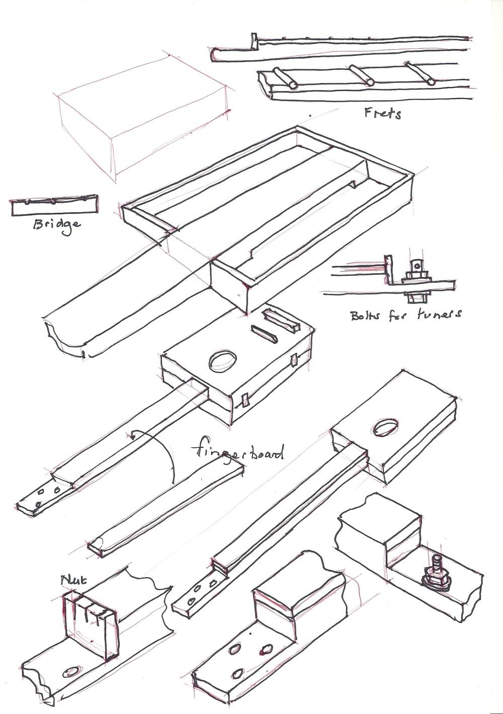 medium resolution of cigar box wiring diagram wiring diagram mega cigar box guitar wiring diagram