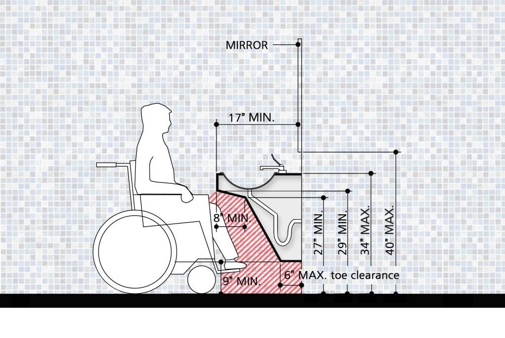 ada bathroom planning guide mavi new york