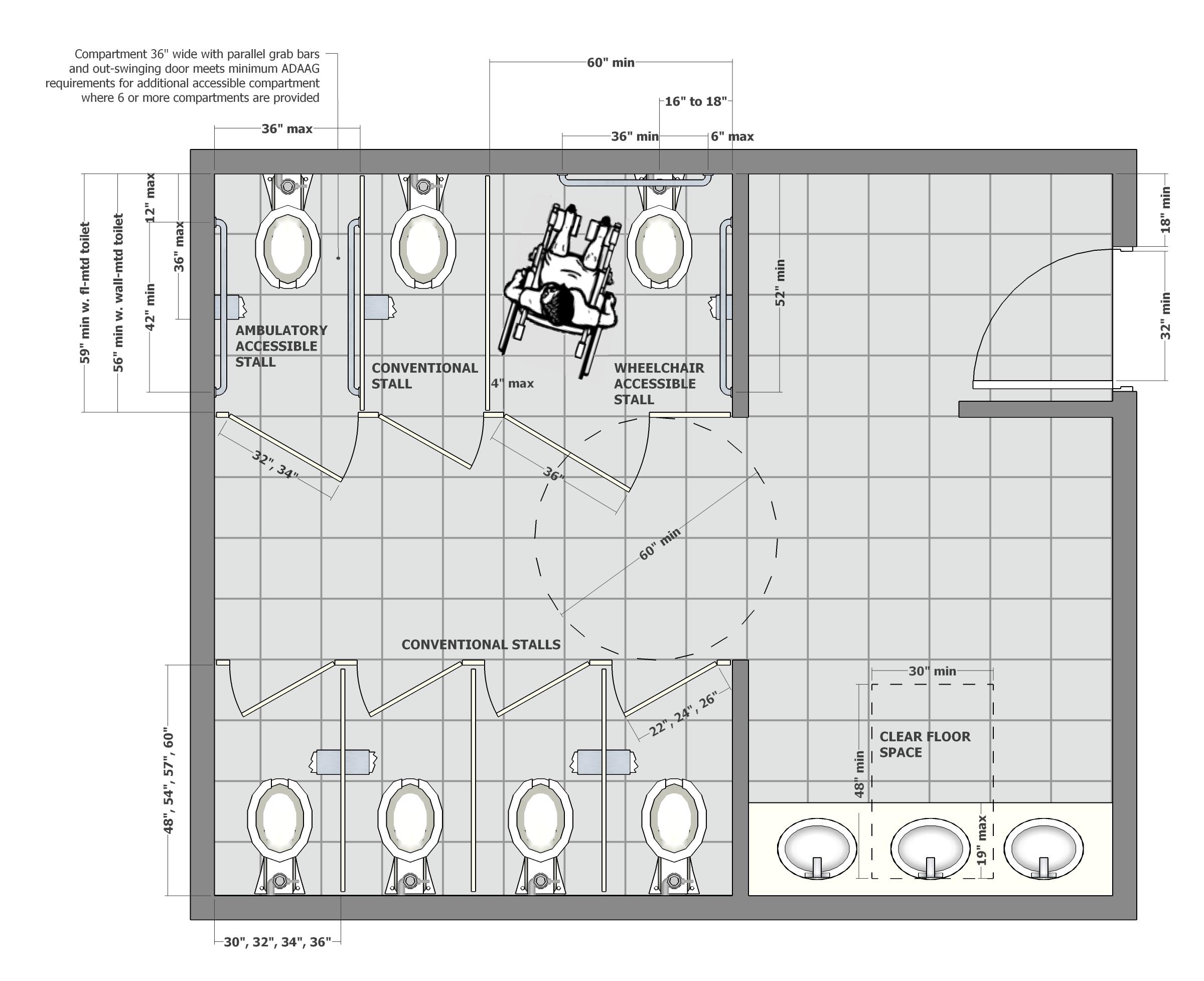 wheelchair housing design guide la z boy chair covers mavi new york ada bathroom planning