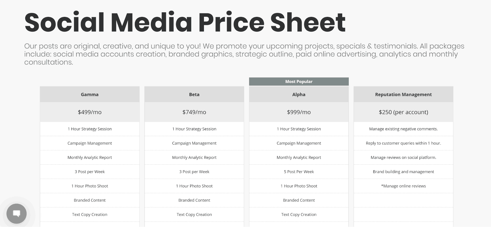 How Much to Charge for Social Media Management Media Price