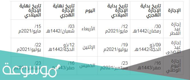 نهايه اجازه عيد الاضحى 2021 وكم مدة عطلة العيد في السعودية 1442