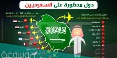 ما هي الدول المحظورة من السفر السعودية