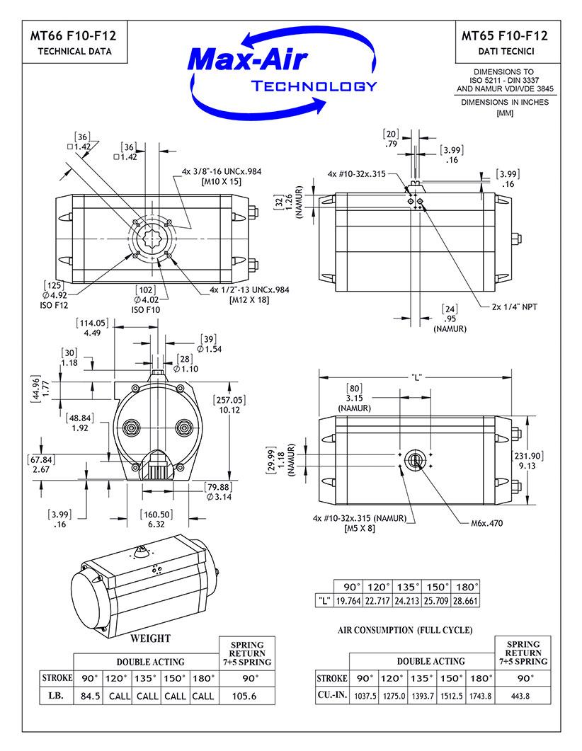 MT66 – Aluminum Actuator