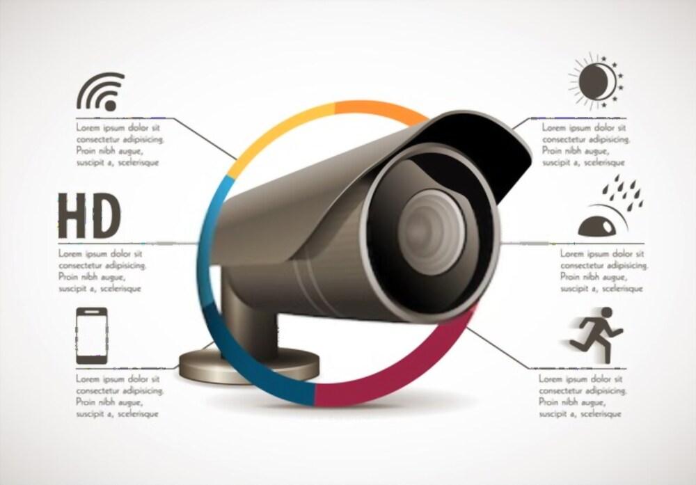 Top 5 Best Panasonic Smart Home Monitoring HD Camera System Black Friday Deals 2020