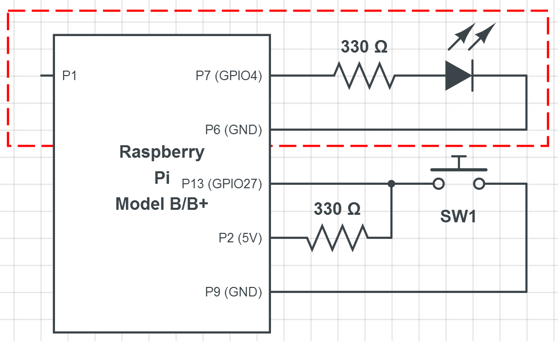 Using the Raspberry Pi GPIO with Python » maxEmbedded