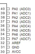 ADC Pins - ATMEGA16/32
