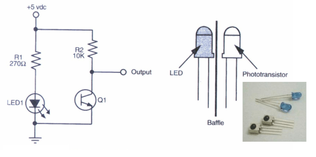 Basic Design of IR Sensor
