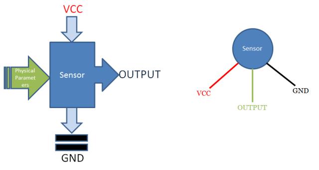 Sensor - Block Diagram