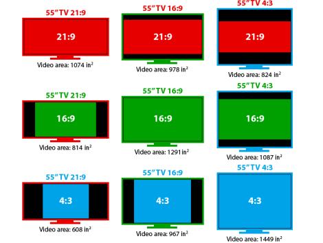 TV Sizes - Aspect Ratio