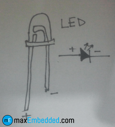 Schematic and Illustration of an LED