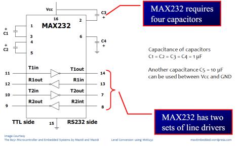 Level Conversion using MAX232