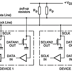 Uart Timing Diagram Using A Venn To Compare And Contrast Inter Integrated Circuits  I2c Basics Maxembedded